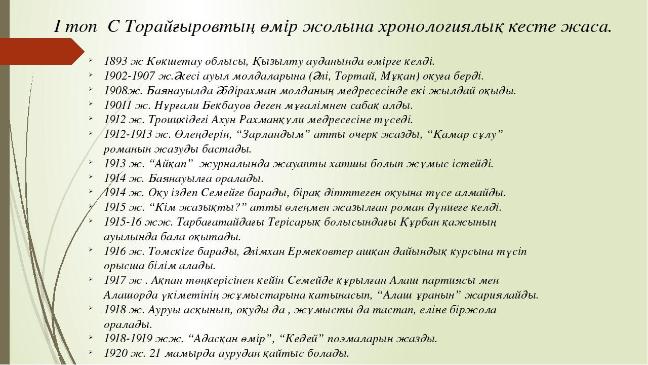 1893 ж Көкшетау облысы, Қызылту ауданында өмірге келді. 1902-1907 ж.Әкесі ауы...