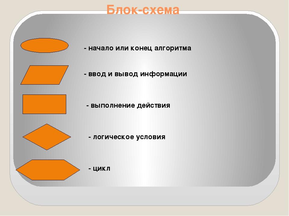 Блок-схема - начало или конец алгоритма - ввод и вывод информации - логическо...