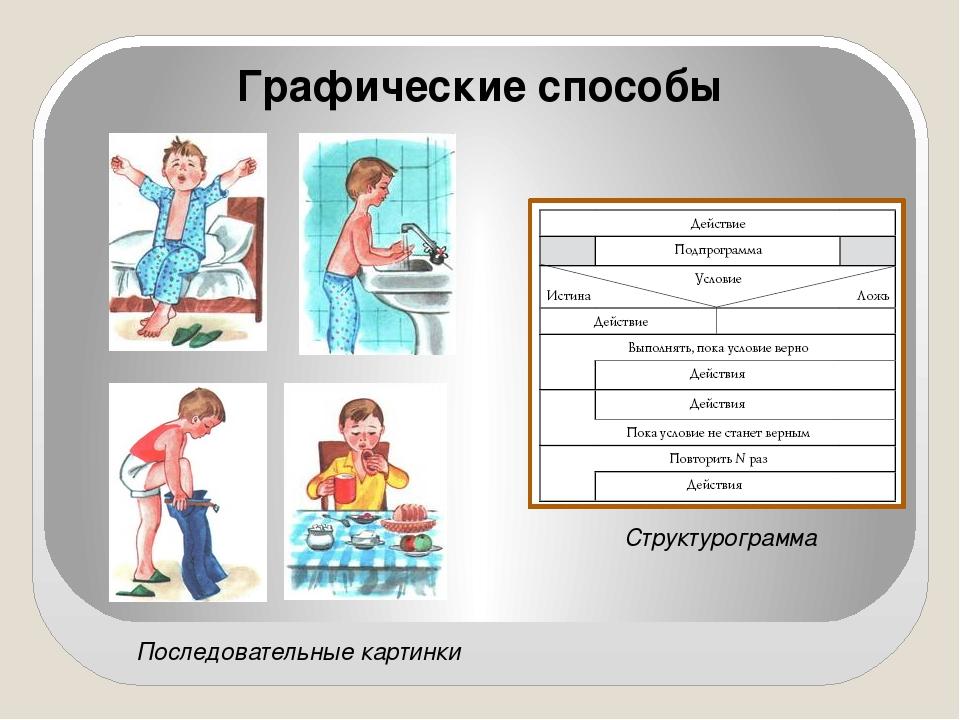Графические способы Последовательные картинки Структурограмма