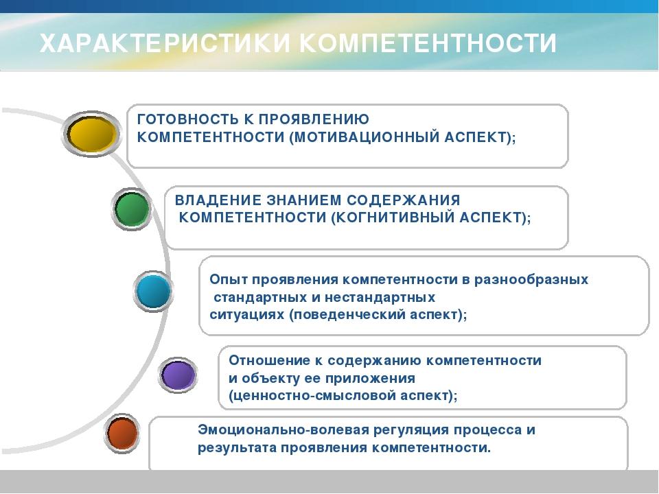 ХАРАКТЕРИСТИКИ КОМПЕТЕНТНОСТИ Отношение к содержанию компетентности и объекту...
