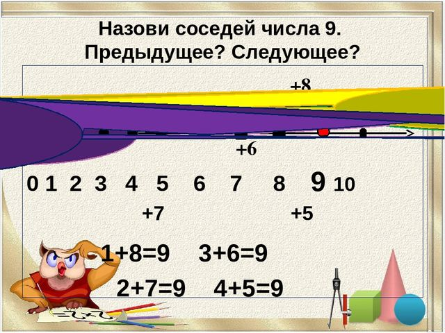 Урок математики программа 2100 1 класс числа 0-9 конспект урока