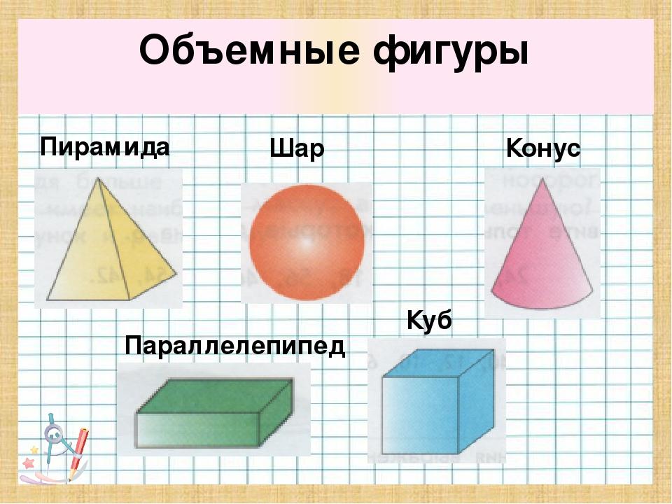С шар знакомство и куб понятиями