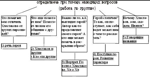 кредит на рефинансирование в беларусбанке