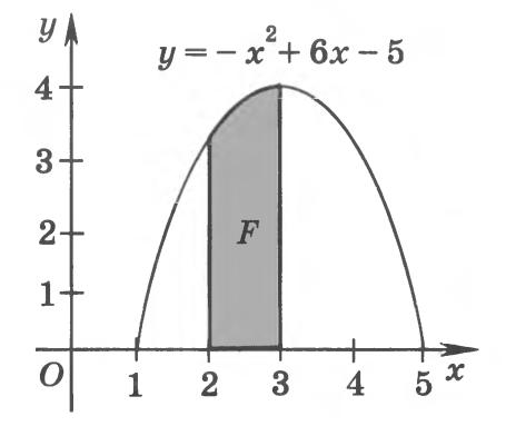 класс контрольная работа по алгебре на тему Первообразная и  Вычислите площадь фигуры изображенной на рисунке hello html 5124abf3 png