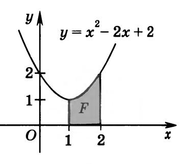 класс контрольная работа по алгебре на тему Первообразная и  hello html m7d3aa7b8 png