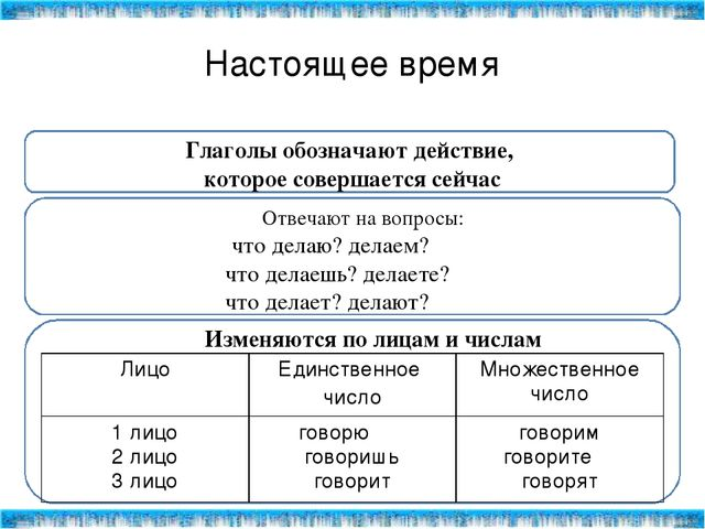Конспект урока по русскому языку введение понятия глагол