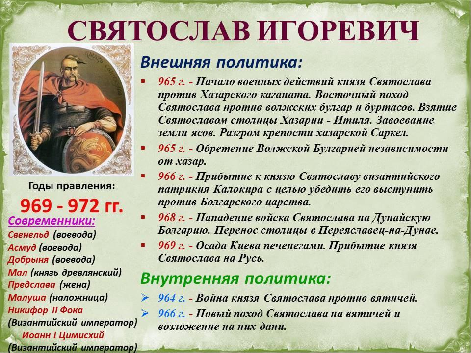 таблица игоревич князь святослав
