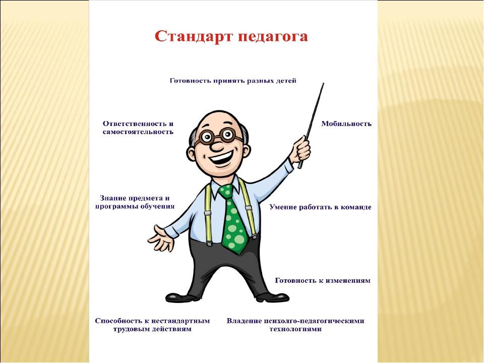 гостевой картинки по профессионализму учителя привык сдерживать