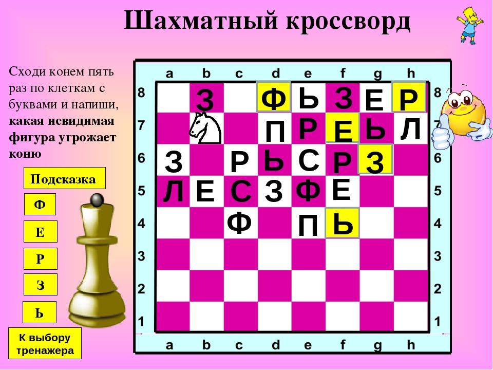 Шахматный кроссворд Сходи конем пять раз по клеткам с буквами и напиши, какая...