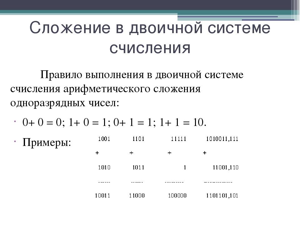 Сложение в двоичной системе счисления Правило выполнения в двоичной системе...