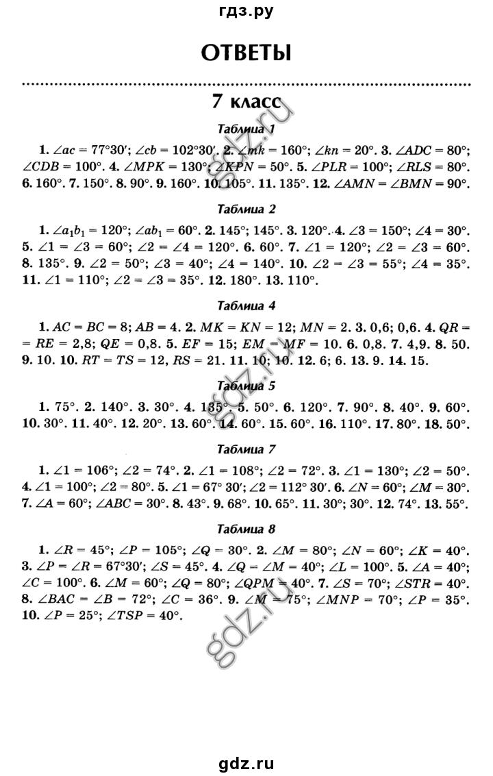 Геометрия 7 класс балаян гдз