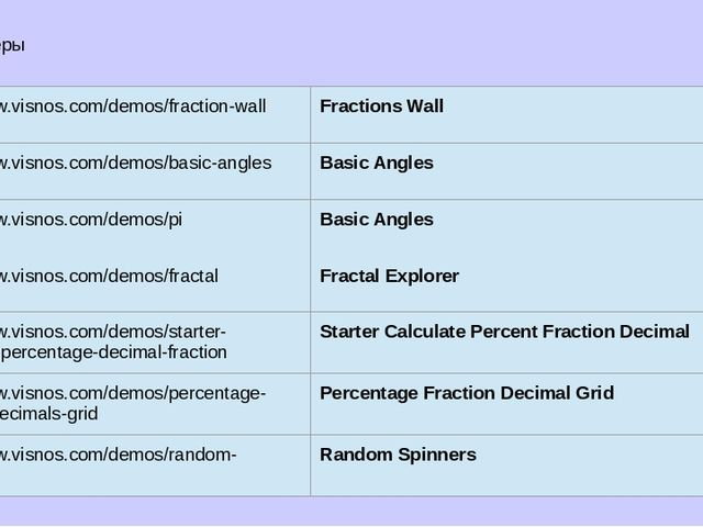 Математика 5 класс демос