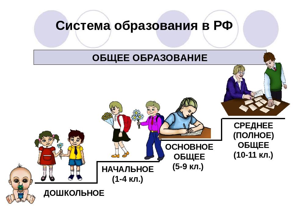 Основное образование в картинках