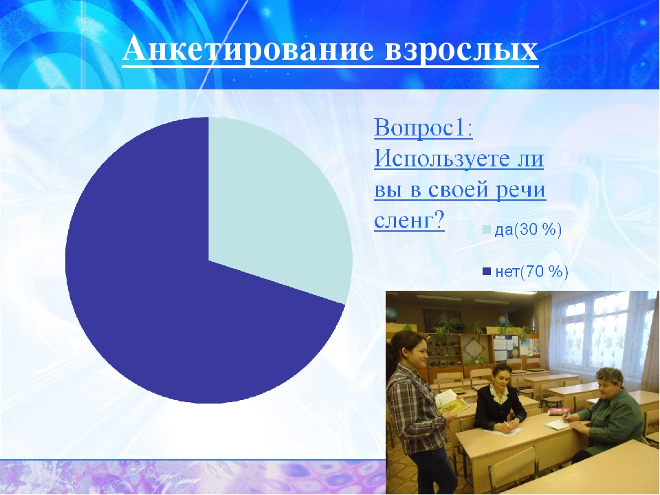 Анкетирование взрослых