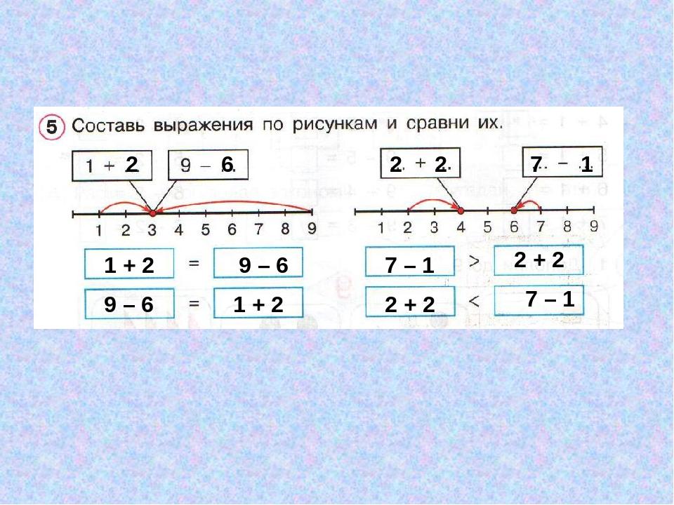 2 6 2 2 7 1 1 + 2 1 + 2 9 – 6 9 – 6 2 + 2 2 + 2 7 – 1 7 – 1