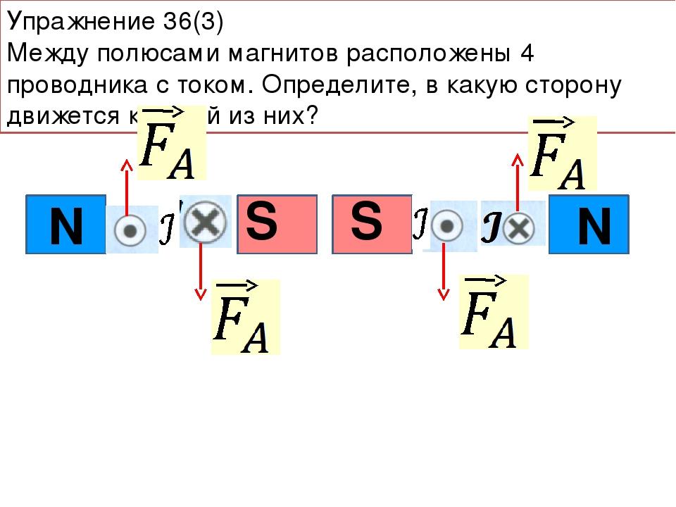 Упражнение 36(3) Между полюсами магнитов расположены 4 проводника с током. Оп...