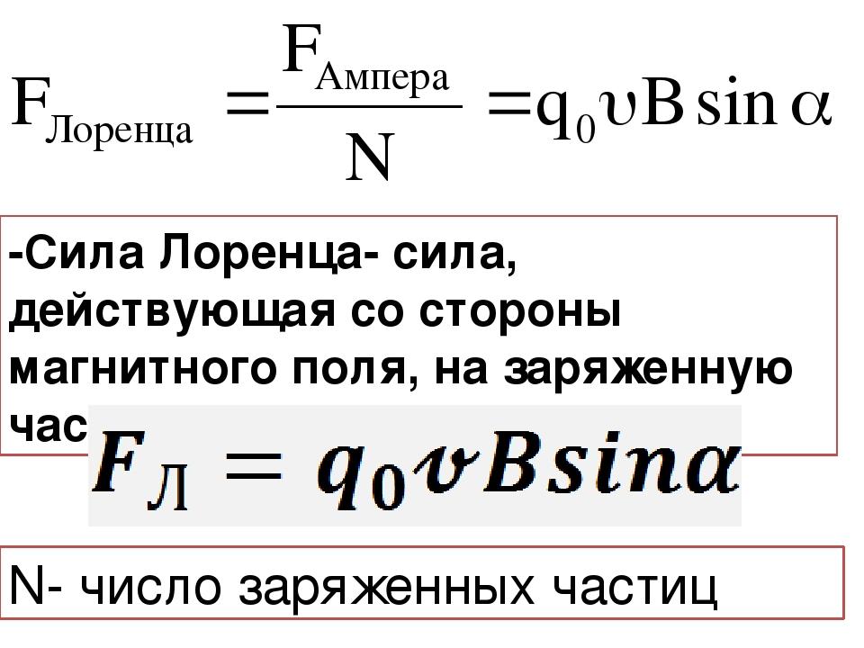 -Сила Лоренца- сила, действующая со стороны магнитного поля, на заряженную ча...