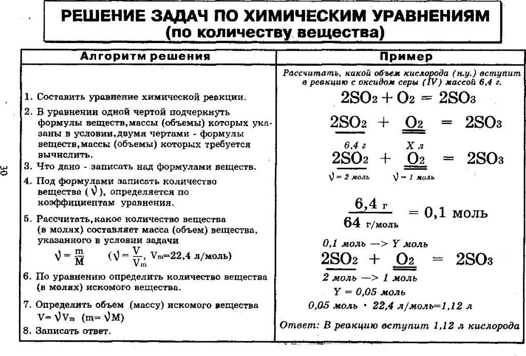 задачи по химии по количеству вещества чулки