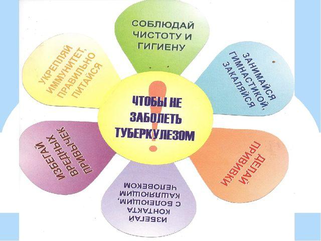 Гигиена кашля при туберкулезе картинки