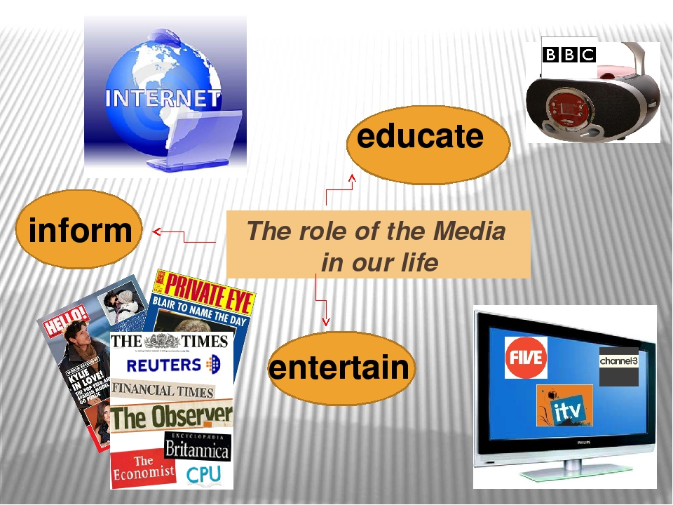 the role of advertising and television in our everyday life