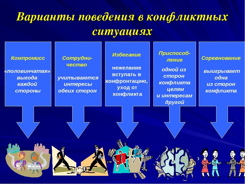 микрорайон тренинг на выявление конфликтных ситуаций необходимой информации