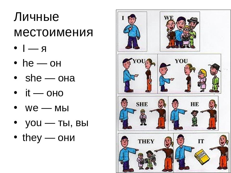 Местоимения по английскому картинка