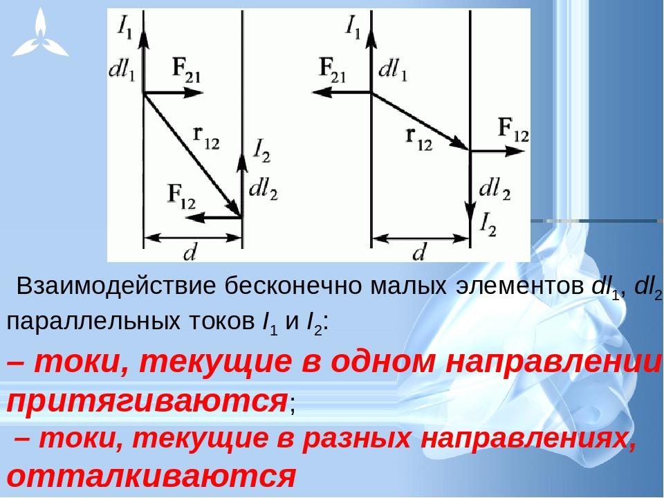 Взаимодействие бесконечно малых элементов dl1, dl2 параллельных токов I1 и I...