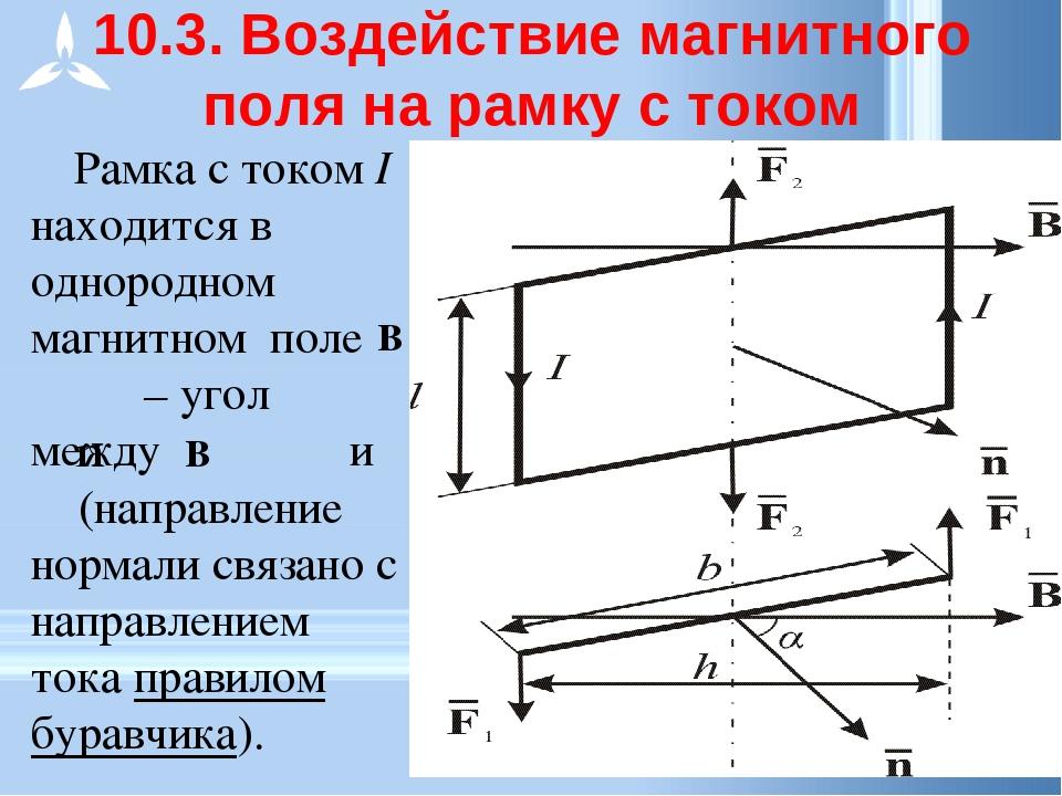10.3. Воздействие магнитного поля на рамку с током Рамка с током I находится...