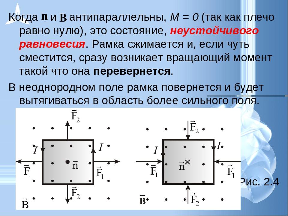 Когда и антипараллельны, M = 0 (так как плечо равно нулю), это состояние, неу...