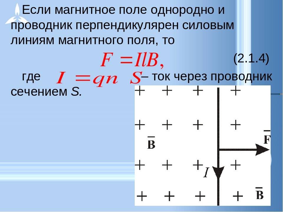 Если магнитное поле однородно и проводник перпендикулярен силовым линиям магн...