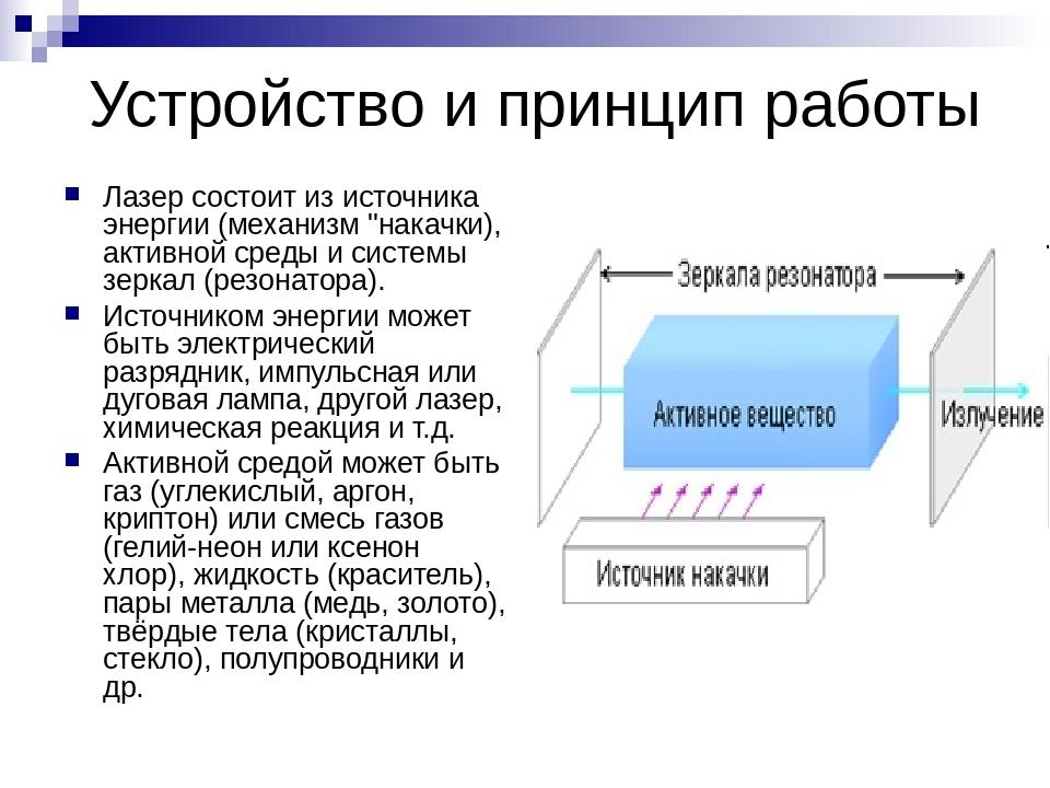 """Устройство и принцип работы Лазер состоит из источника энергии (механизм """"нак..."""