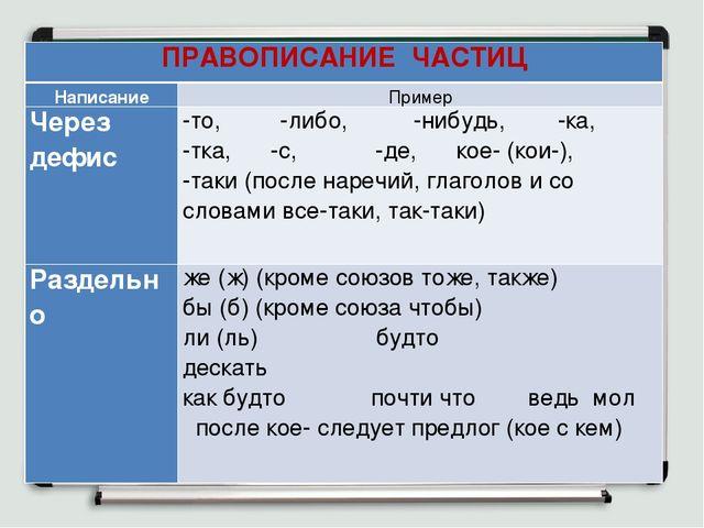 Частицы  Nasholcom