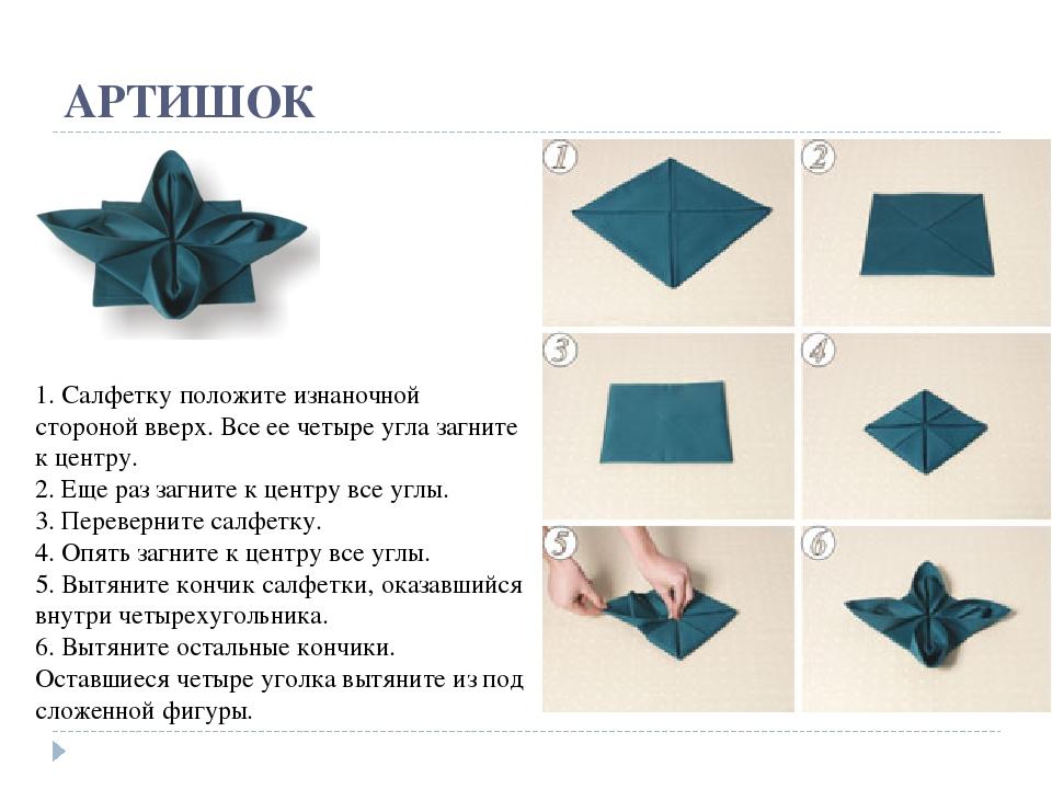 как сложить красиво салфетки фото инструкция какой образ хотите
