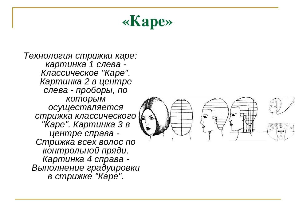 "«Каре» Технология стрижки каре: картинка 1 слева - Классическое ""Каре"". Карти..."