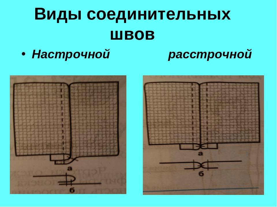 халкидики картинки соединительных швов стачной настрочной расстрочной накладной прочистки печатающей