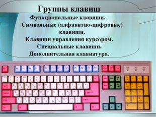 Группы клавиш Функциональные клавиши. Символьные (алфавитно-цифровые) клавиши