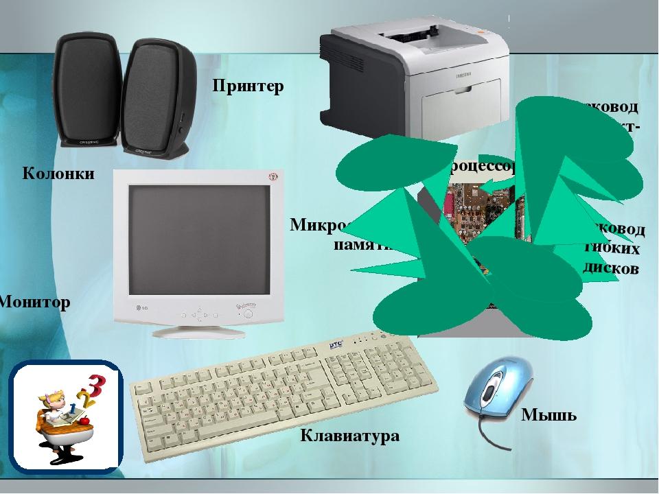 Монитор Колонки Клавиатура Дисковод компакт-дисков Принтер Микросхемы памяти...