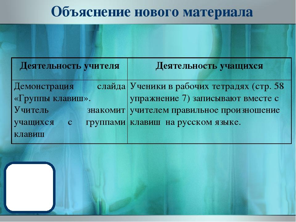 Объяснение нового материала Деятельность учителя Деятельность учащихся Демонс...