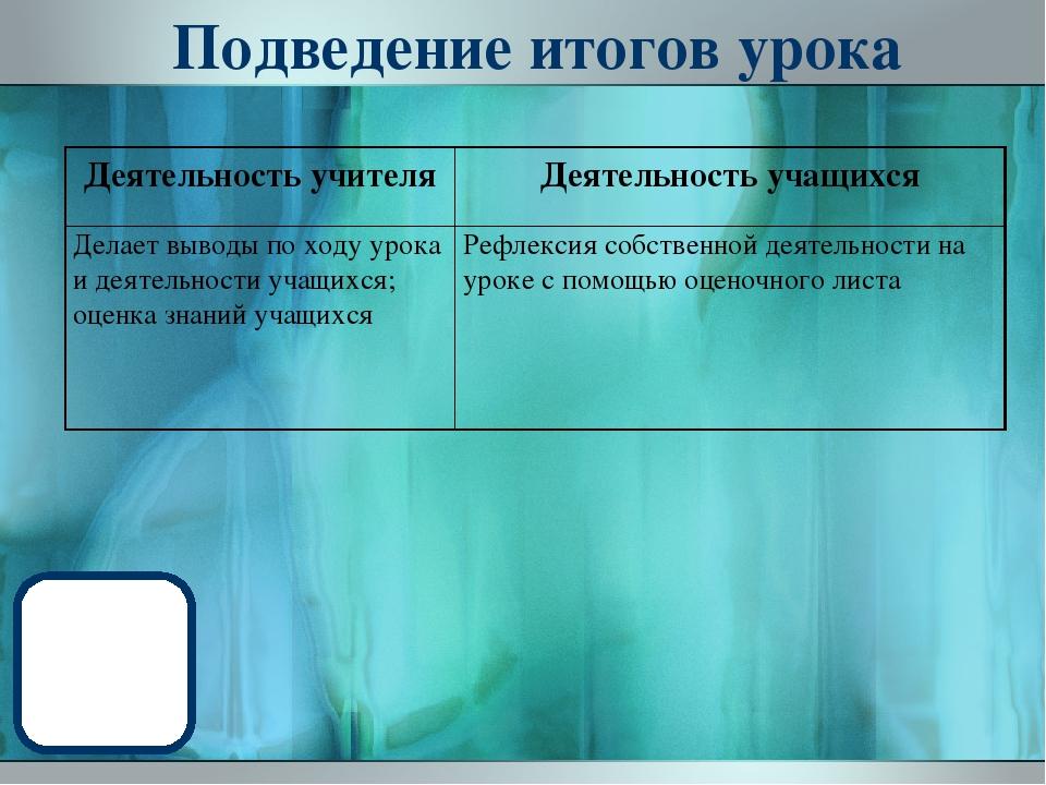 Подведение итогов урока Деятельность учителя Деятельность учащихся Делаетвыво...