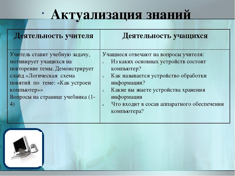 Актуализация знаний Деятельность учителя Деятельность учащихся Учитель ставит...