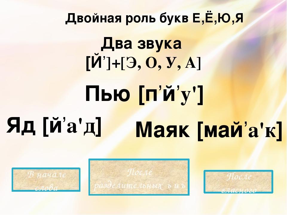 Двойная роль букв Е,Ё,Ю,Я Два звука [Й']+[Э, О, У, А] Пью [п'й'у'] Яд [й'а'д]...