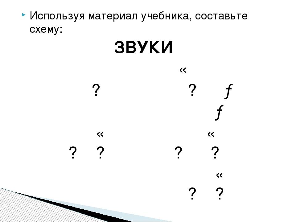 Используя материал учебника, составьте схему: ЗВУКИ ↙ ↘ ? ? → → ↙↘ ↙ ↘ ? ? ?...