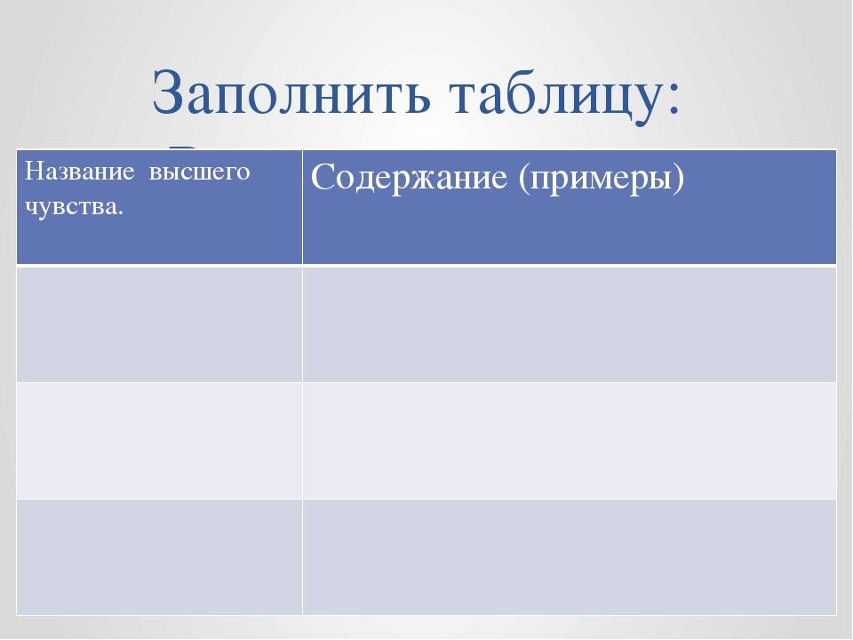 Заполнить таблицу: Высшие чувства. Название высшего чувства. Содержание(приме...
