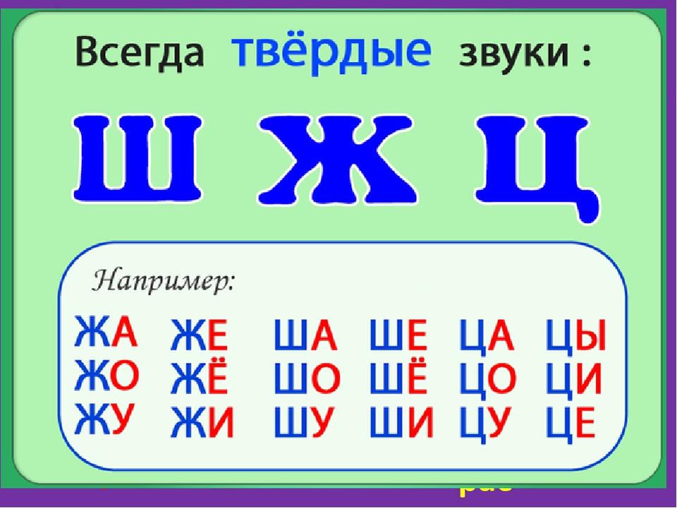 Мягкие и твердые согласные таблица в картинках