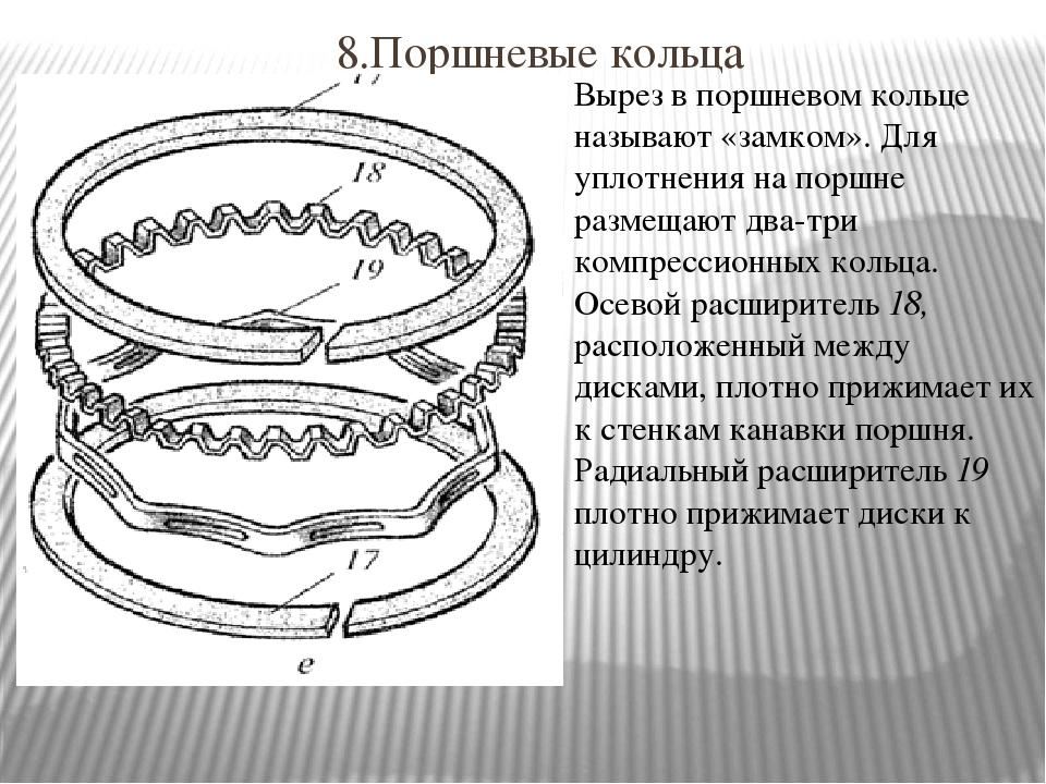 Учебники сочинение презентация социальная психология история поршневого