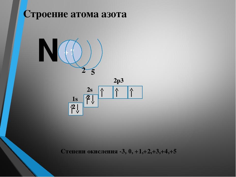 В отличие от бензола, пиридин способен вступать в реакции нуклеофильного замещения, поскольку атом азота оттягивает на себя электронную плотность из ароматической системы, и орто-пара-положения по отношению к атому азота обеднены электронами.