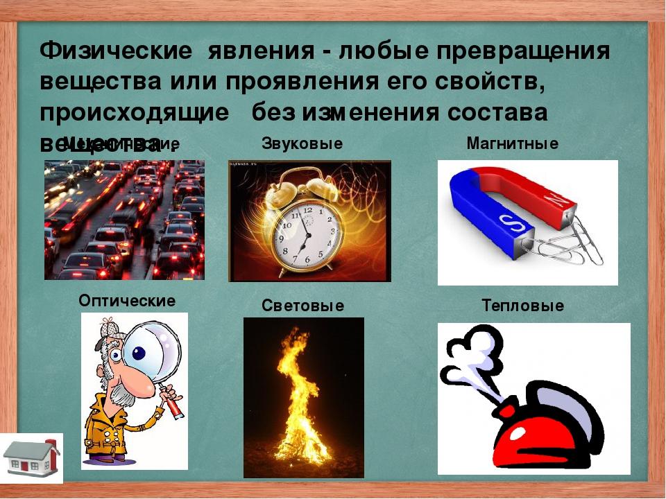 примеры физических явлений картинки дрова