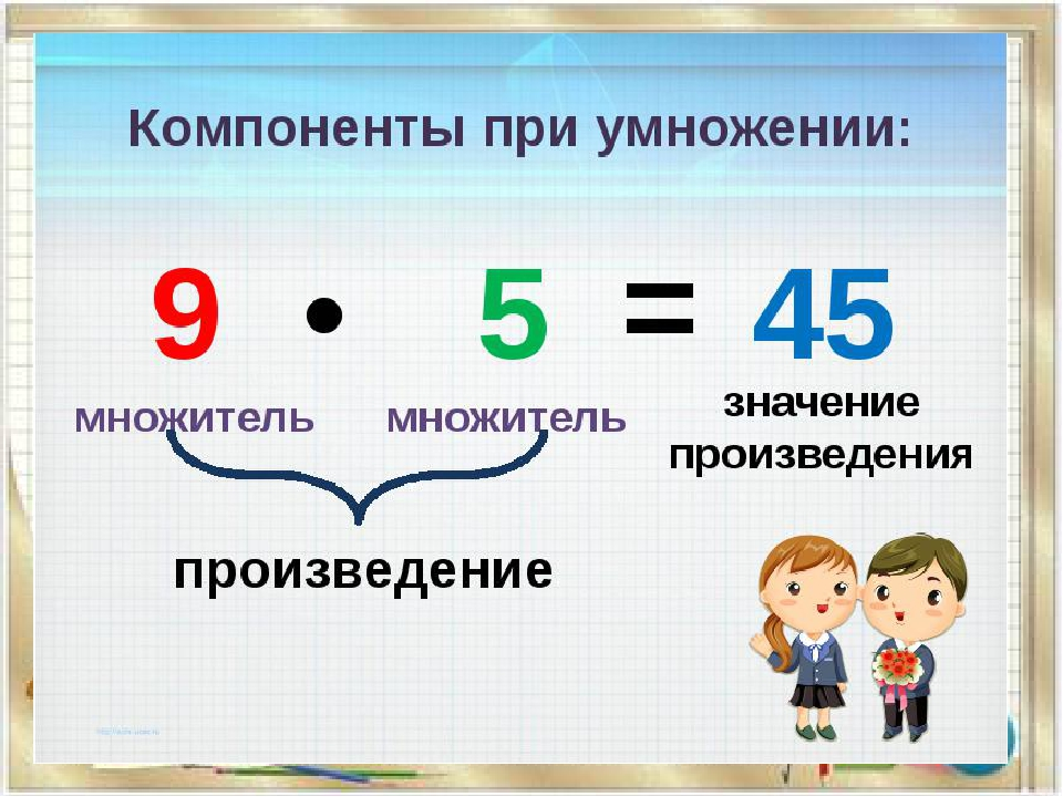 радиоприемники картинка названия компонентов арифметических действий марте