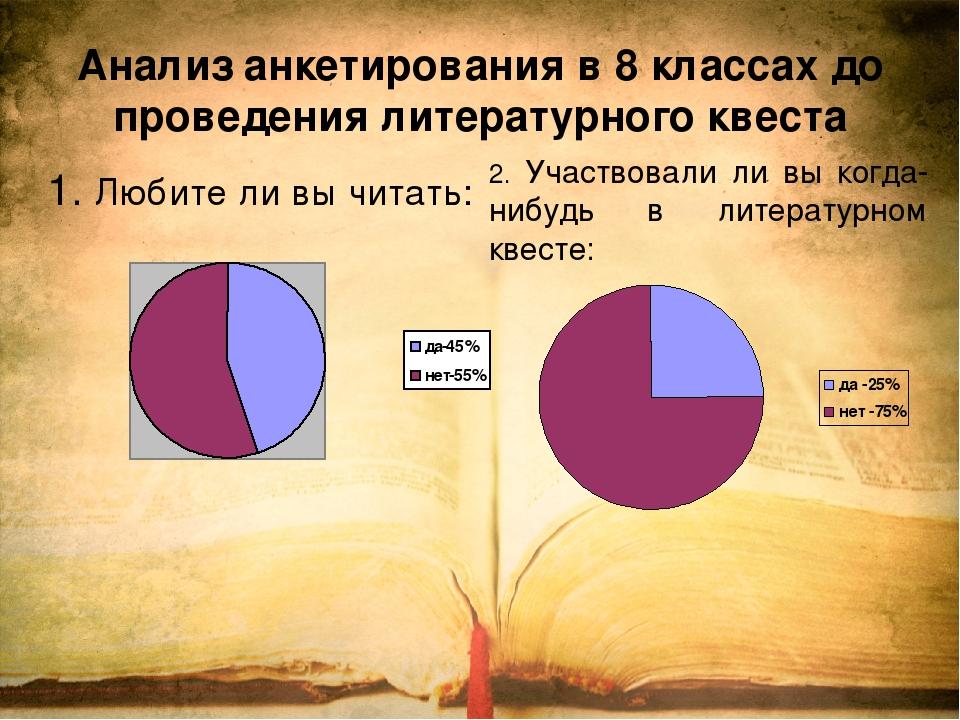 1. Любите ли вы читать: Анализ анкетирования в 8 классах до проведения литера...
