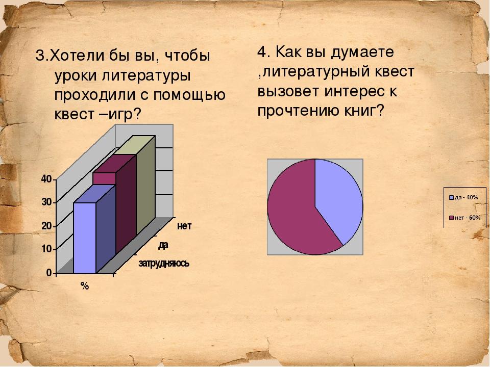 3.Хотели бы вы, чтобы уроки литературы проходили с помощью квест –игр? 4. Как...
